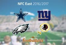 NFC East 2016 Teams NFL