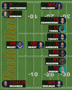AFC East Offense